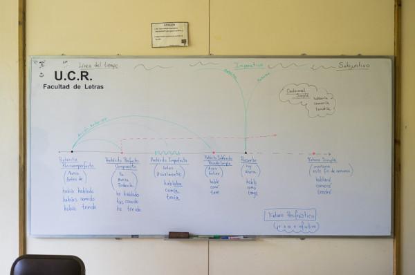 UCR Costa Rica Manuela Doerr-6